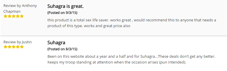 Suhagra Customer Reports