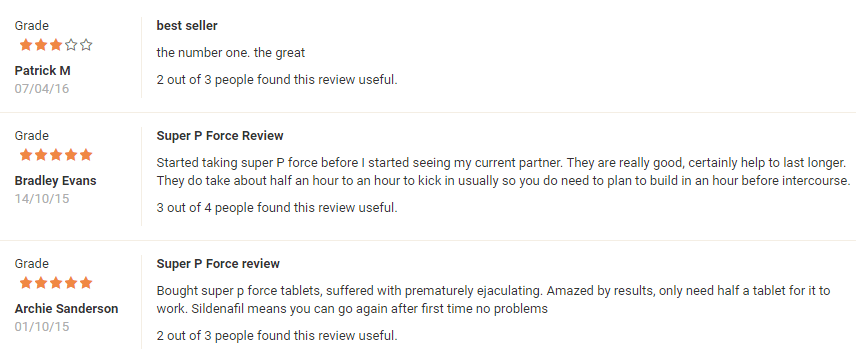 Super P-Force Reviews