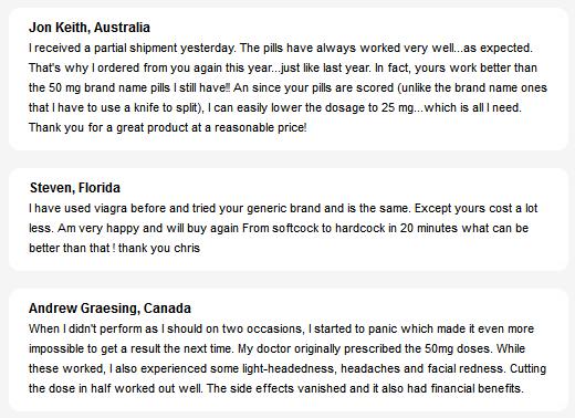 Canada Pharmacy 24h Testimonials
