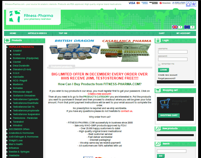 Fitness-pharma com Review – Now a Closed Steroid Online Shop