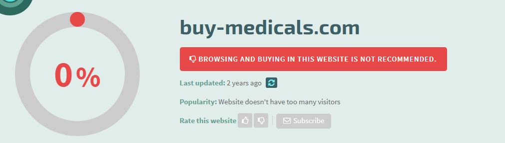 Buy-medicals.com Safety Level