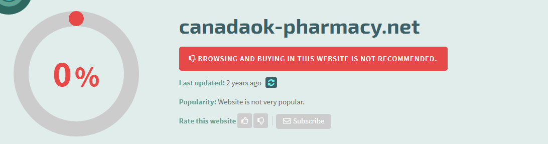 Canadaok-pharmacy.net Safety Level