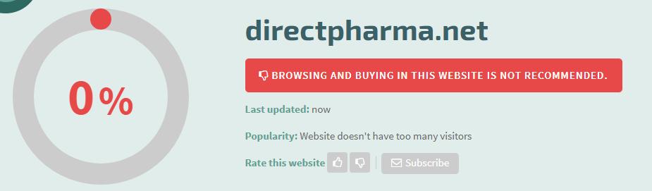 Directpharma.net Safety Level