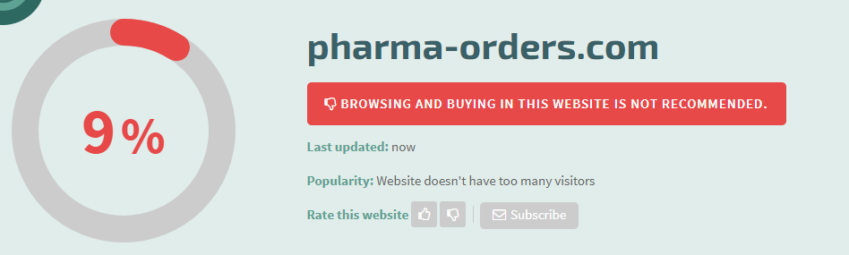 Pharma-orders.com Safety Level