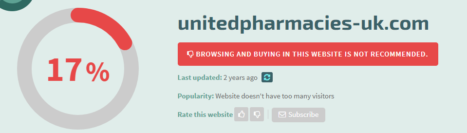 Unitedpharmacies-uk.com Safety Level