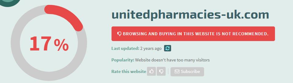 Unitedpharmacies-uk.com Safety Level