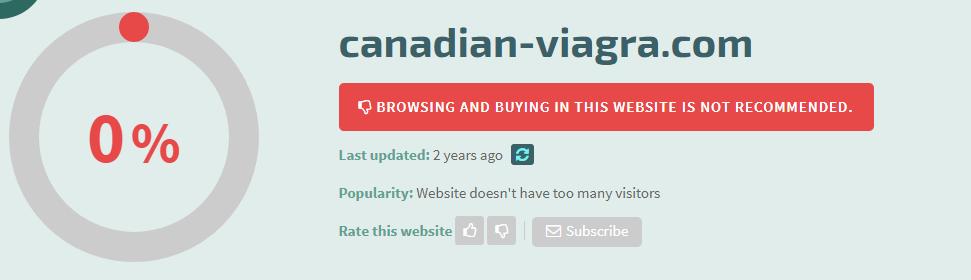Canadian-viagra.com Safety Level