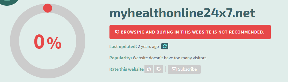 Myhealthonline24x7.net Safety Level