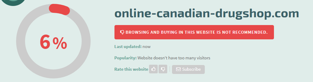 Online-canadian-drugshop.com Safety Level