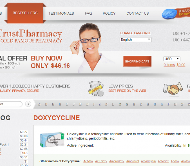 Trust Pharmacy Review – Recommended Pharmacy Network