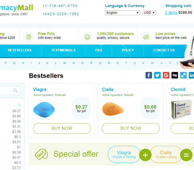 Cheap Rx Review – A Pharmacy Network with Zero Negative Reviews
